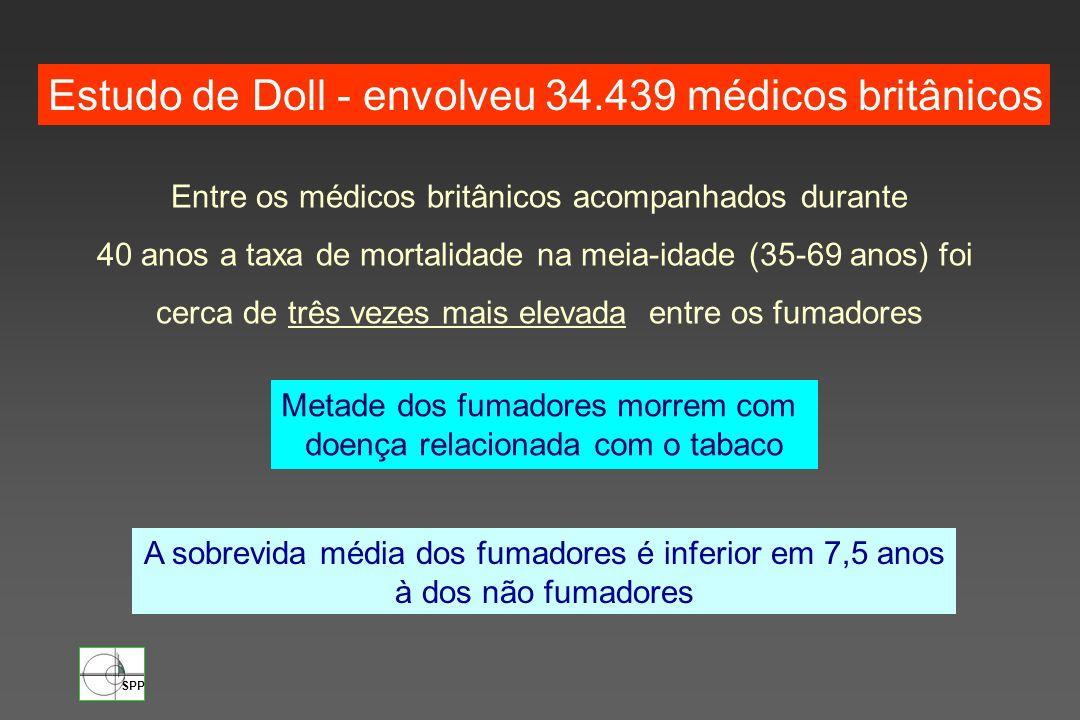 Estudo de Doll - envolveu 34.439 médicos britânicos