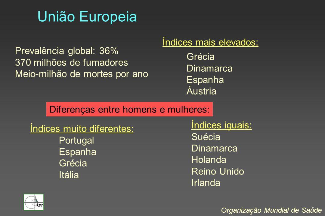 União Europeia Índices mais elevados: Prevalência global: 36%