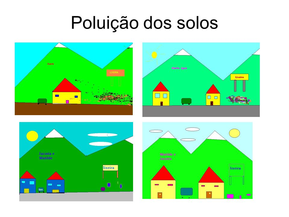 Poluição dos solos