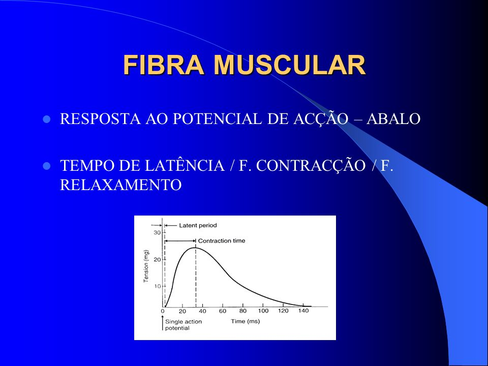FIBRA MUSCULAR RESPOSTA AO POTENCIAL DE ACÇÃO – ABALO
