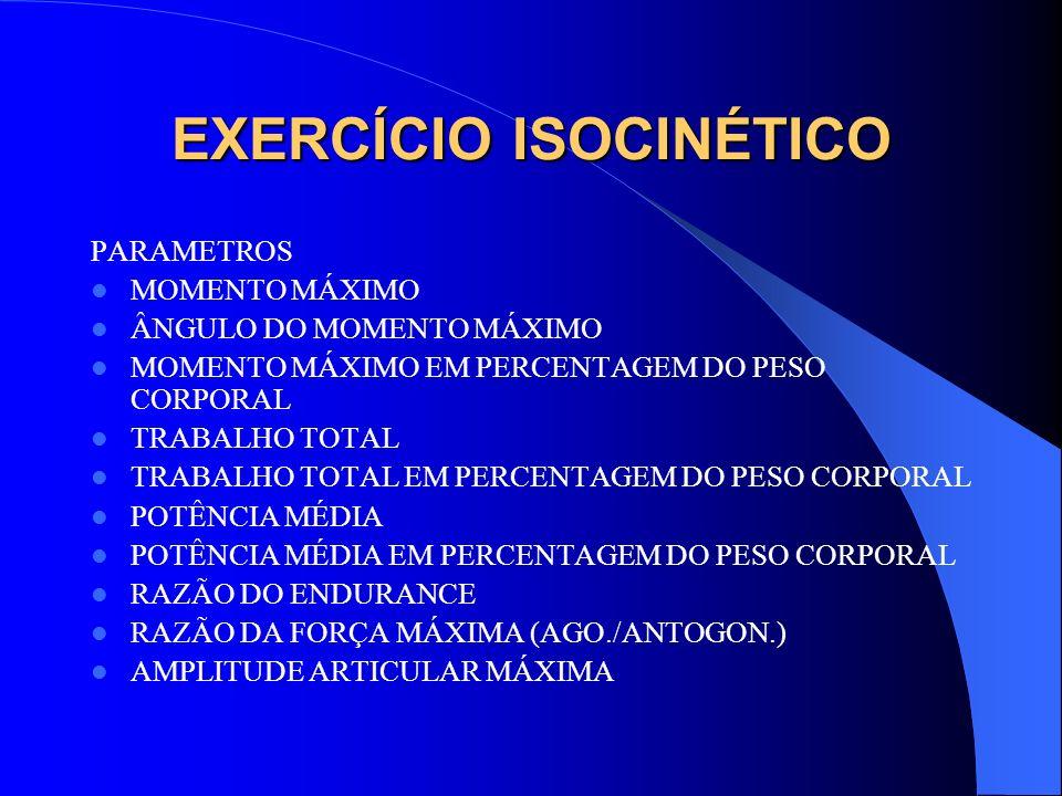 EXERCÍCIO ISOCINÉTICO