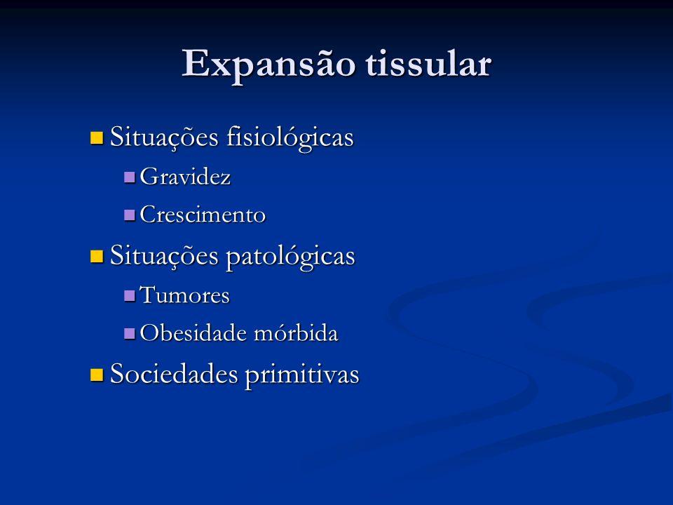 Expansão tissular Situações fisiológicas Situações patológicas