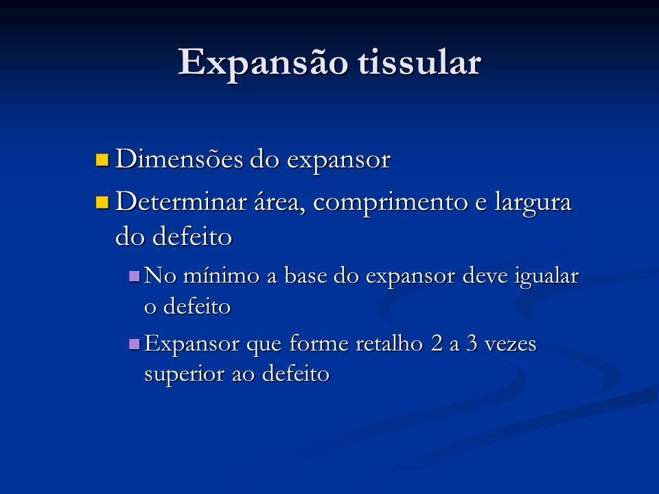 Expansão tissular Dimensões do expansor