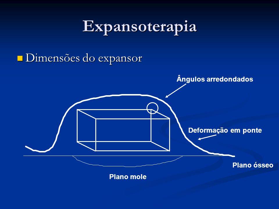 Expansoterapia Dimensões do expansor Ângulos arredondados
