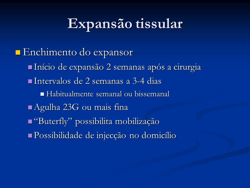 Expansão tissular Enchimento do expansor