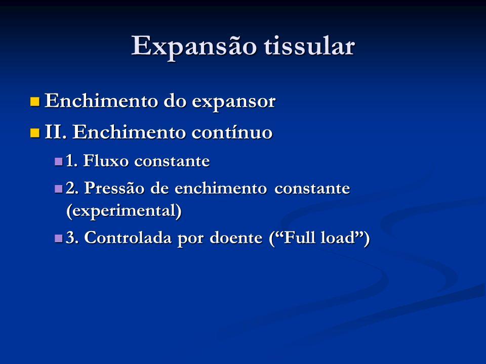Expansão tissular Enchimento do expansor II. Enchimento contínuo