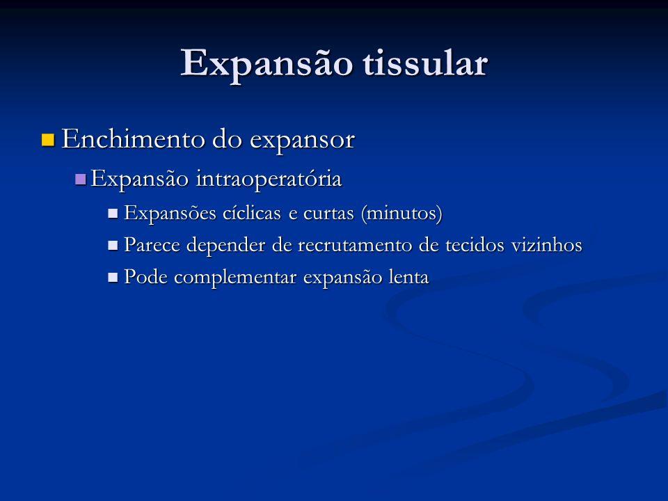 Expansão tissular Enchimento do expansor Expansão intraoperatória