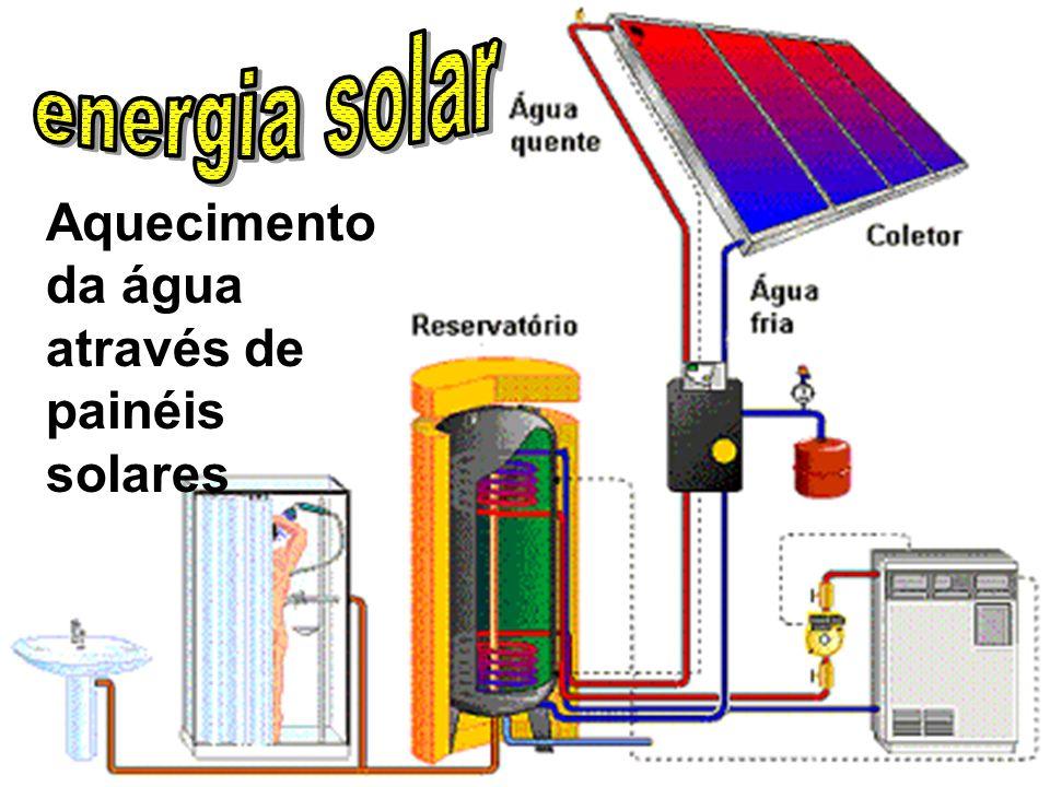energia solar Aquecimento da água através de painéis solares