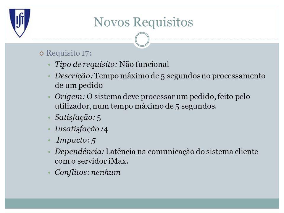 Novos Requisitos Requisito 17: Tipo de requisito: Não funcional