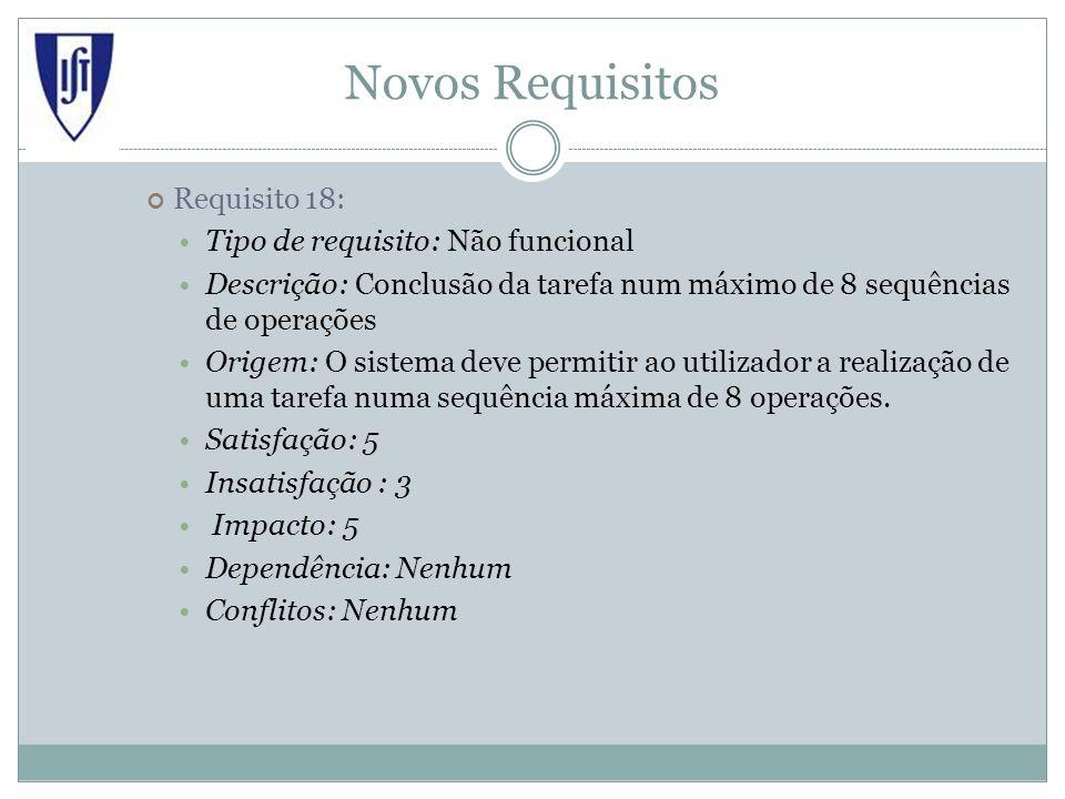 Novos Requisitos Requisito 18: Tipo de requisito: Não funcional