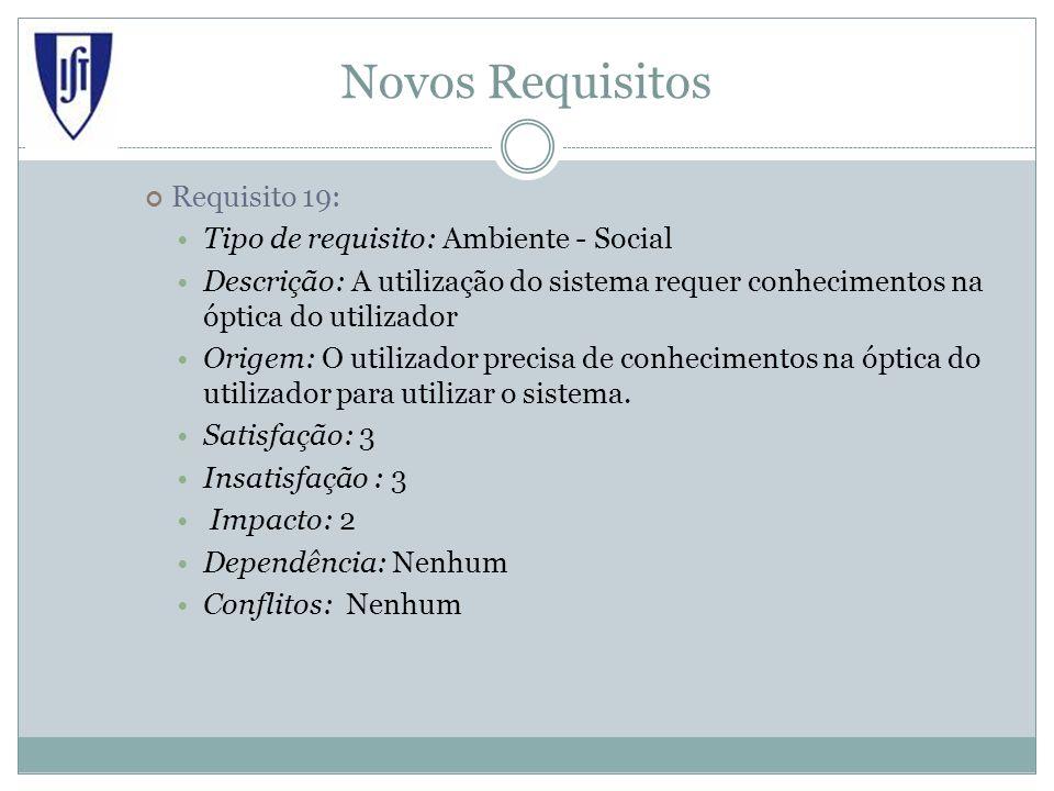Novos Requisitos Requisito 19: Tipo de requisito: Ambiente - Social