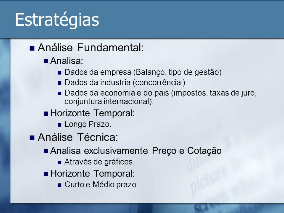 Estratégias Análise Fundamental: Análise Técnica: Analisa: