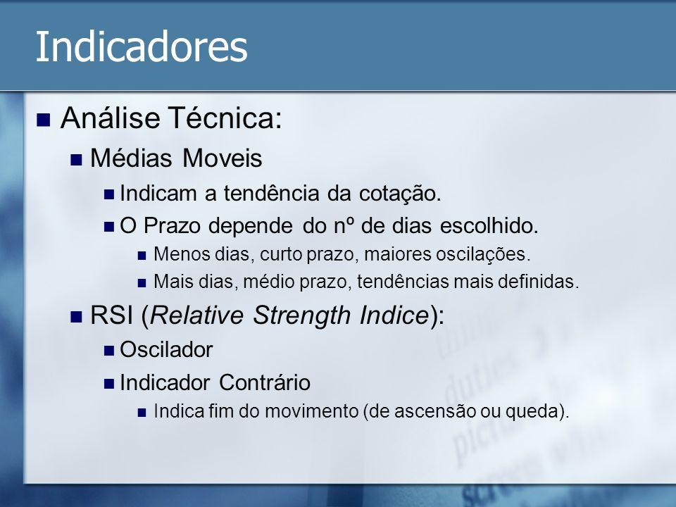Indicadores Análise Técnica: Médias Moveis