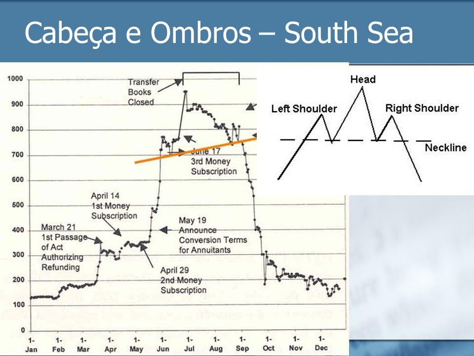 Cabeça e Ombros – South Sea