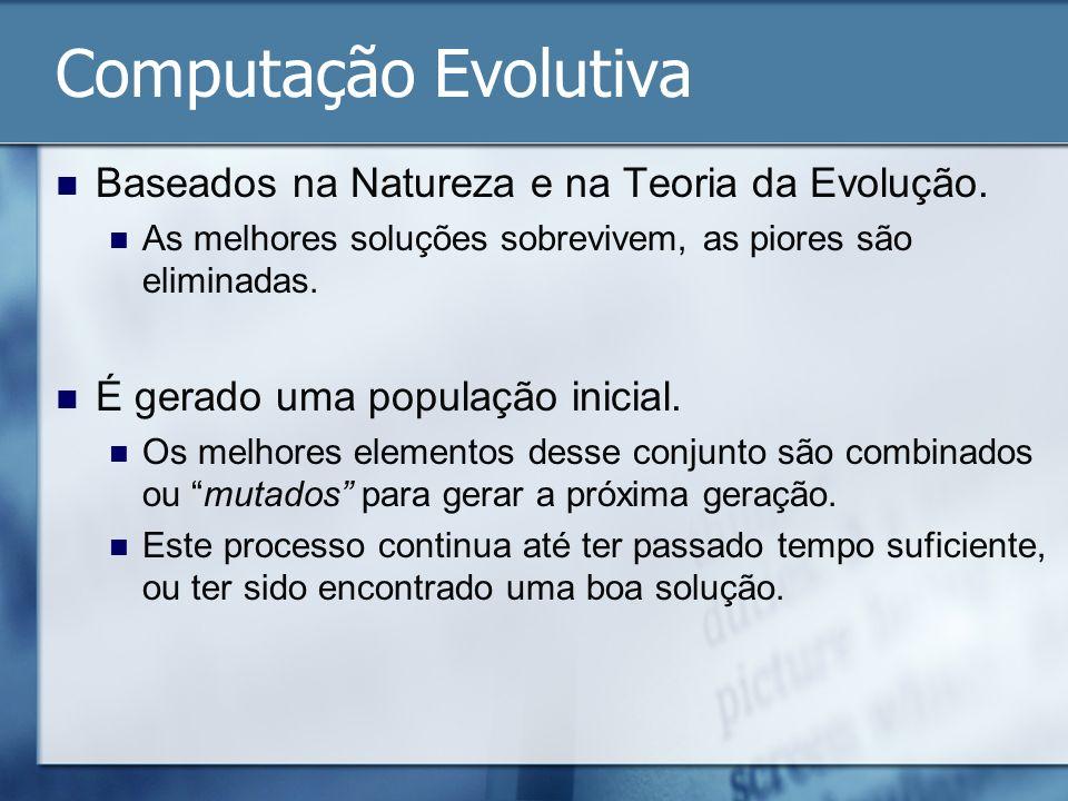Computação Evolutiva Baseados na Natureza e na Teoria da Evolução.