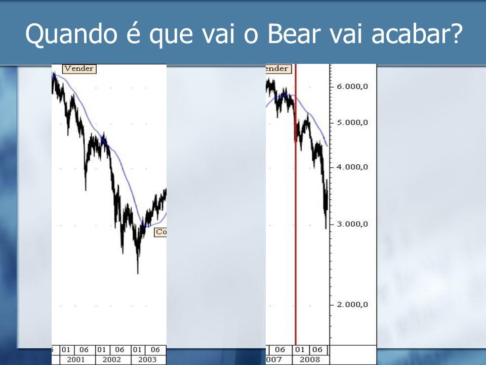 Quando é que vai o Bear vai acabar