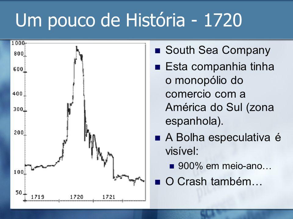 Um pouco de História - 1720 South Sea Company