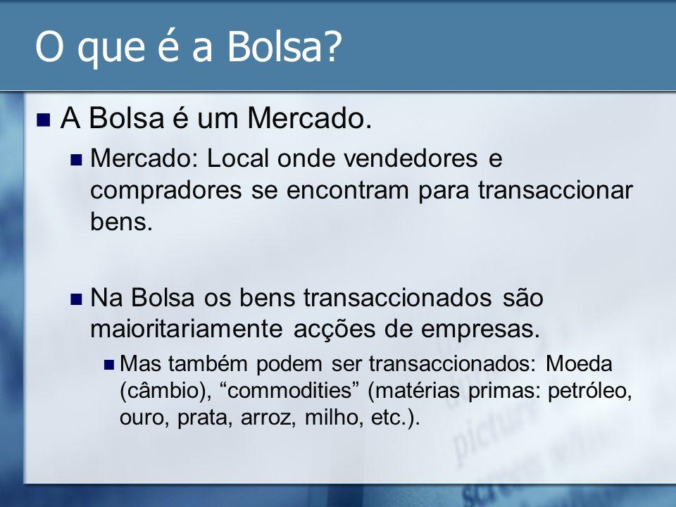 O que é a Bolsa A Bolsa é um Mercado.