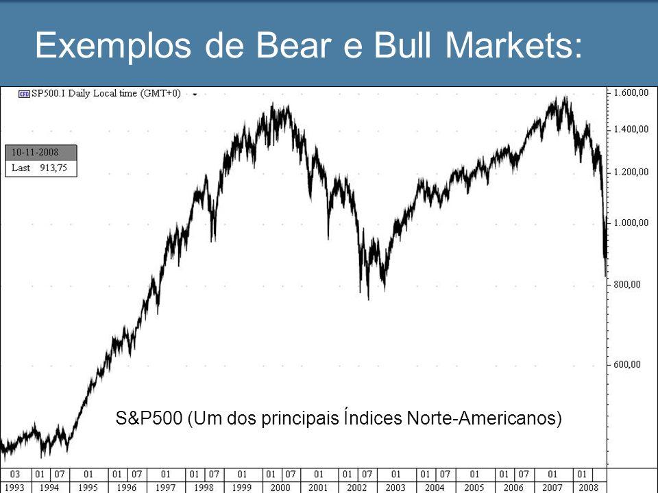 Exemplos de Bear e Bull Markets: