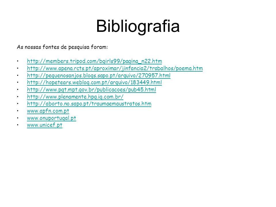 Bibliografia As nossas fontes de pesquisa foram: