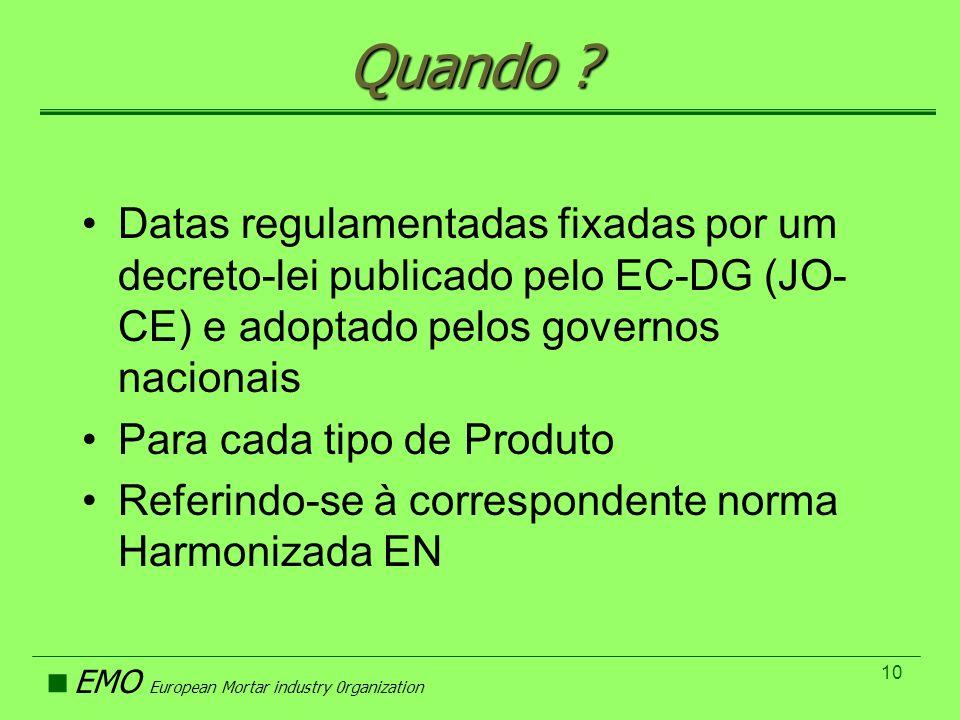 Quando Datas regulamentadas fixadas por um decreto-lei publicado pelo EC-DG (JO-CE) e adoptado pelos governos nacionais.
