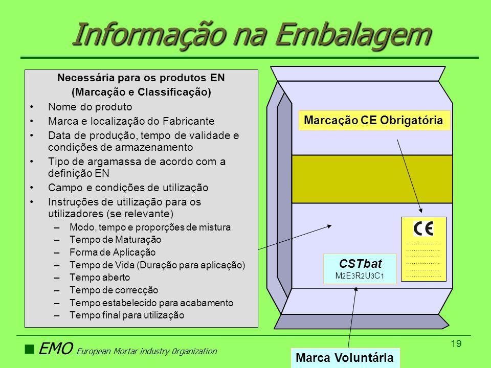 Informação na Embalagem