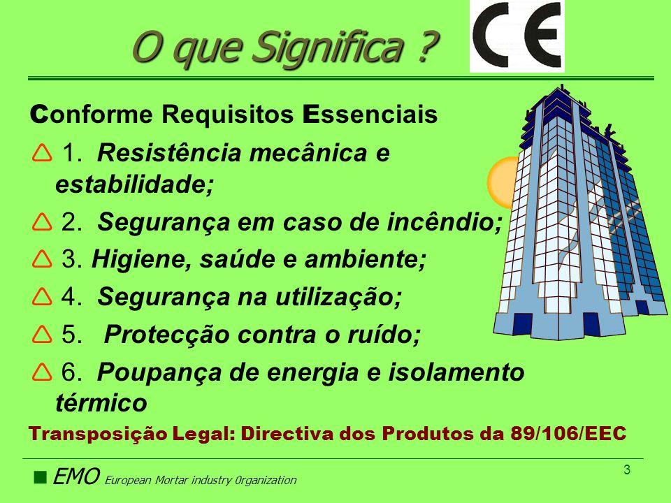 Transposição Legal: Directiva dos Produtos da 89/106/EEC