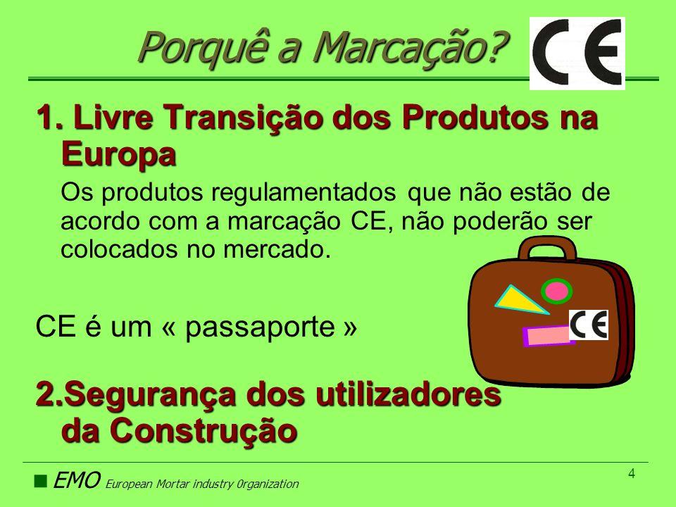 Porquê a Marcação 1. Livre Transição dos Produtos na Europa