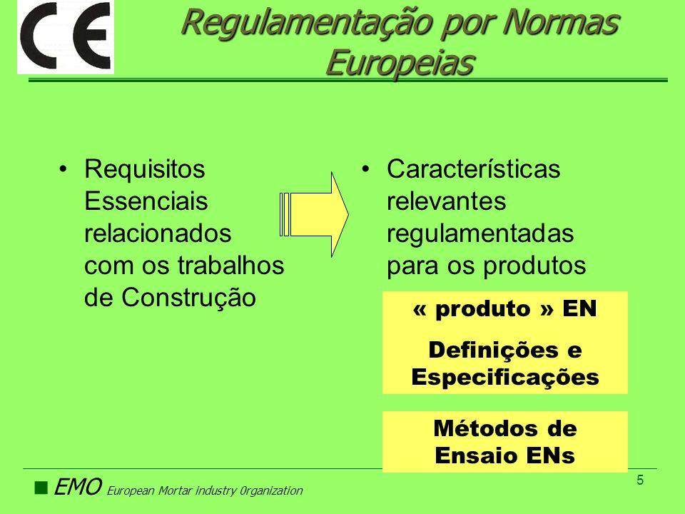 Regulamentação por Normas Europeias