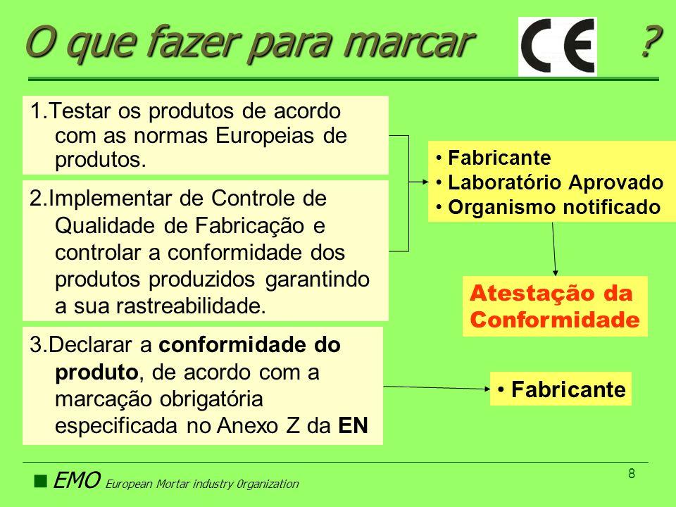 O que fazer para marcar 1.Testar os produtos de acordo com as normas Europeias de produtos.