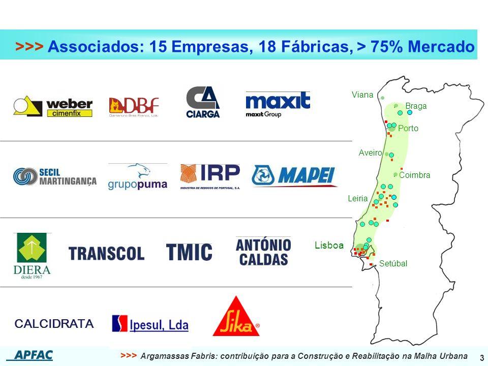 >>> Associados: 15 Empresas, 18 Fábricas, > 75% Mercado