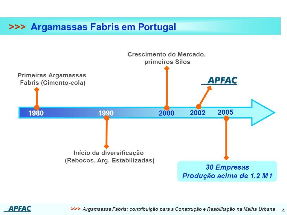 >>> Argamassas Fabris em Portugal