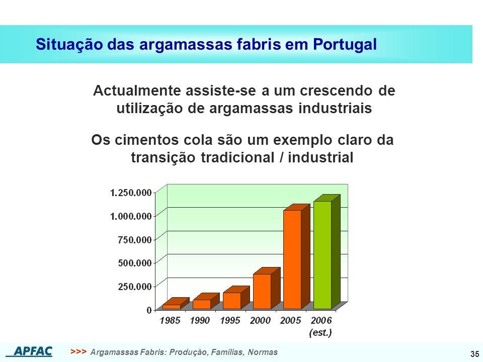 Situação das argamassas fabris em Portugal