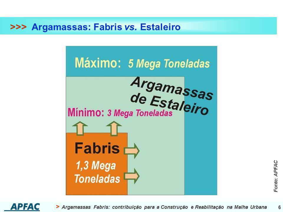>>> Argamassas: Fabris vs. Estaleiro