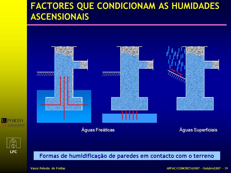 FACTORES QUE CONDICIONAM AS HUMIDADES ASCENSIONAIS