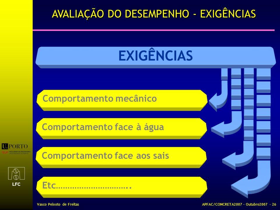 AVALIAÇÃO DO DESEMPENHO - EXIGÊNCIAS
