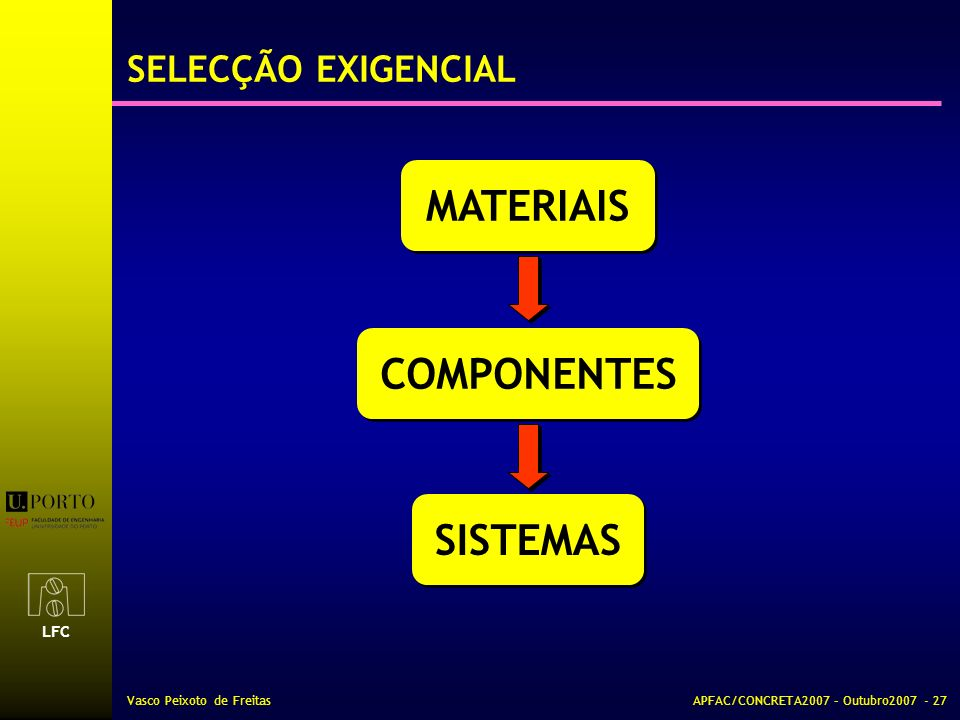MATERIAIS COMPONENTES SISTEMAS