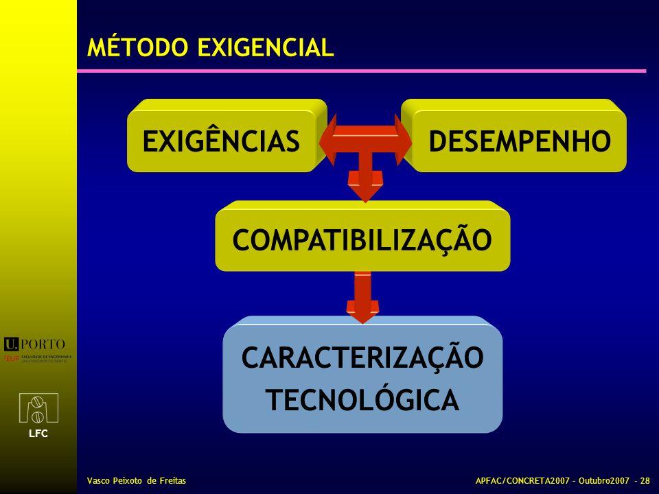 EXIGÊNCIAS DESEMPENHO COMPATIBILIZAÇÃO CARACTERIZAÇÃO TECNOLÓGICA