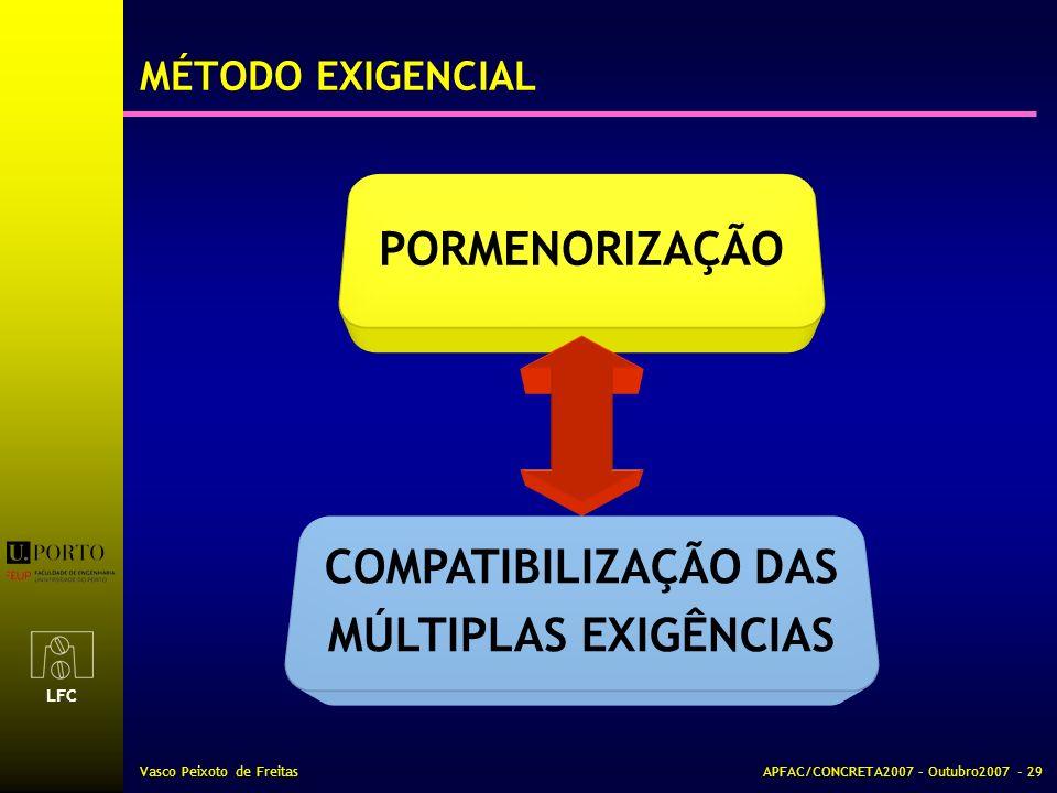 PORMENORIZAÇÃO COMPATIBILIZAÇÃO DAS MÚLTIPLAS EXIGÊNCIAS