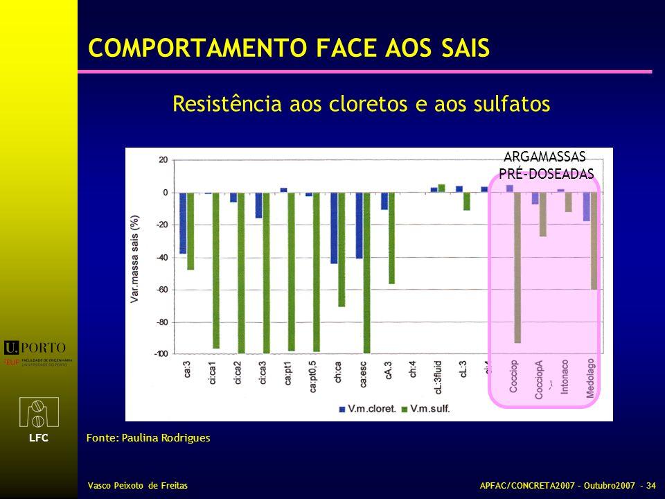 COMPORTAMENTO FACE AOS SAIS