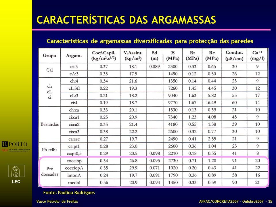 CARACTERÍSTICAS DAS ARGAMASSAS