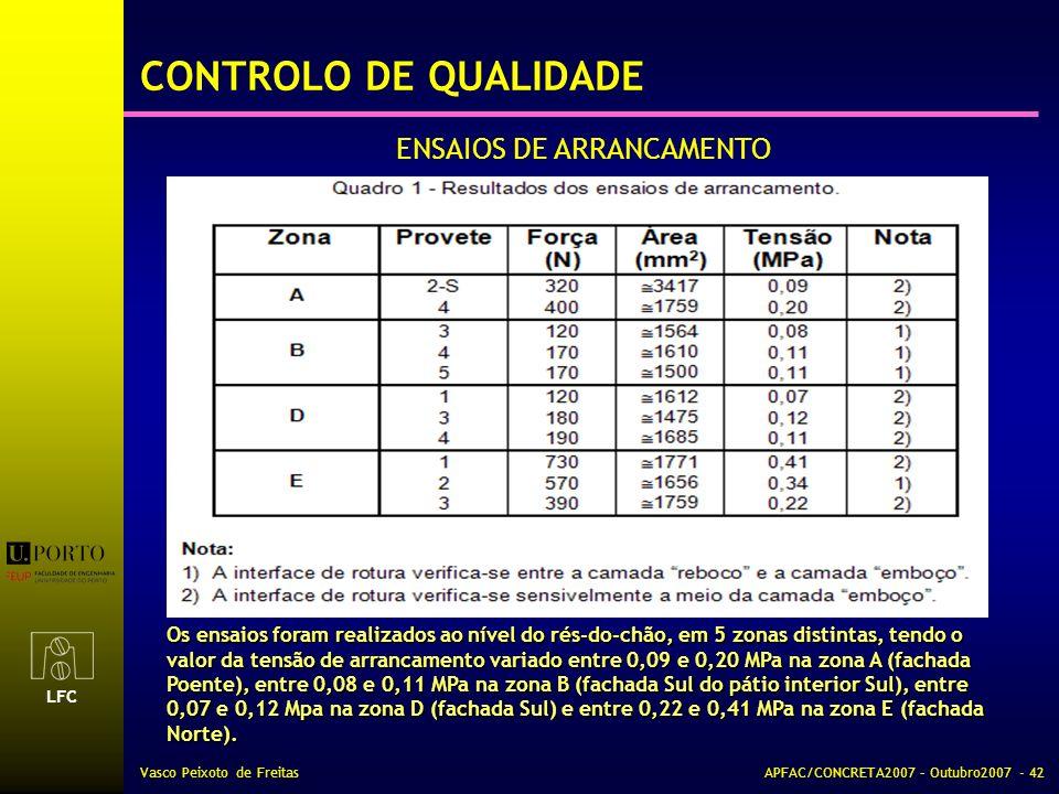 CONTROLO DE QUALIDADE ENSAIOS DE ARRANCAMENTO