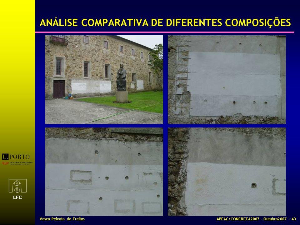 ANÁLISE COMPARATIVA DE DIFERENTES COMPOSIÇÕES