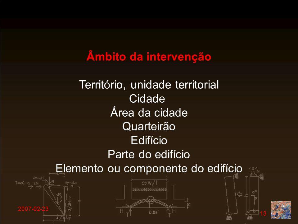 Território, unidade territorial Cidade Área da cidade Quarteirão