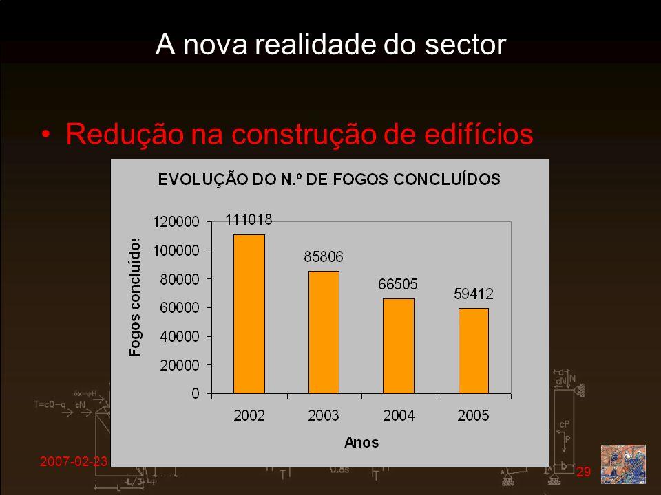 A nova realidade do sector