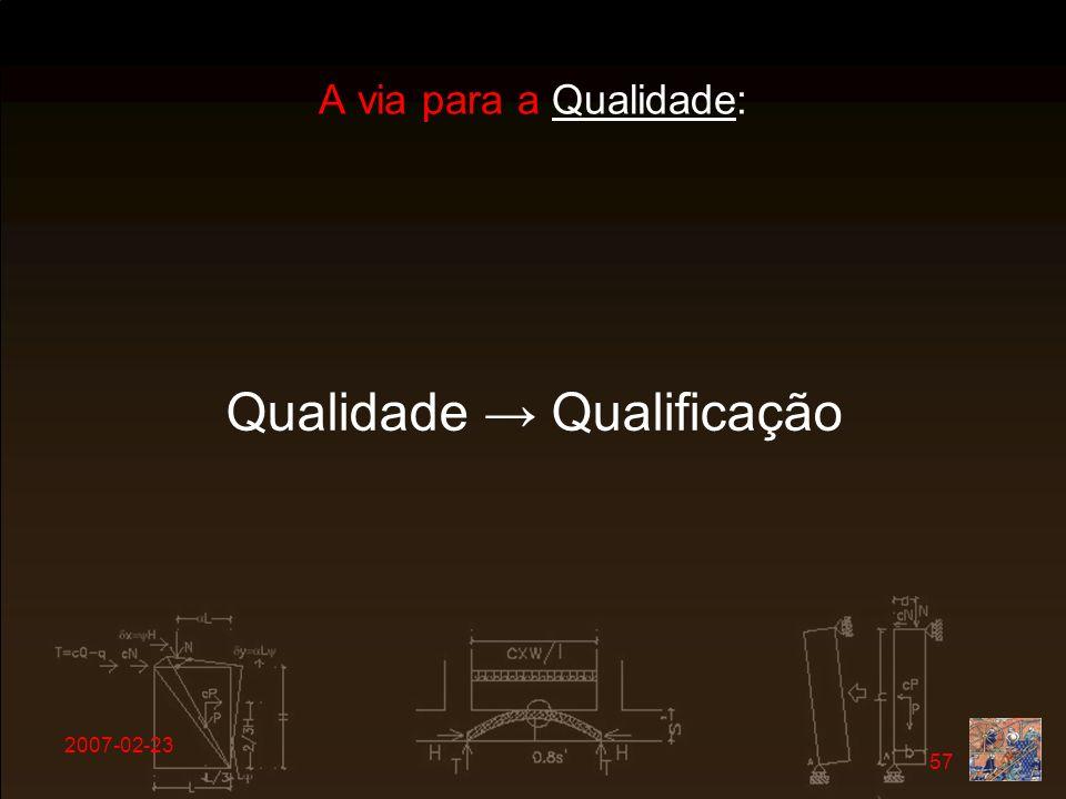 Qualidade → Qualificação