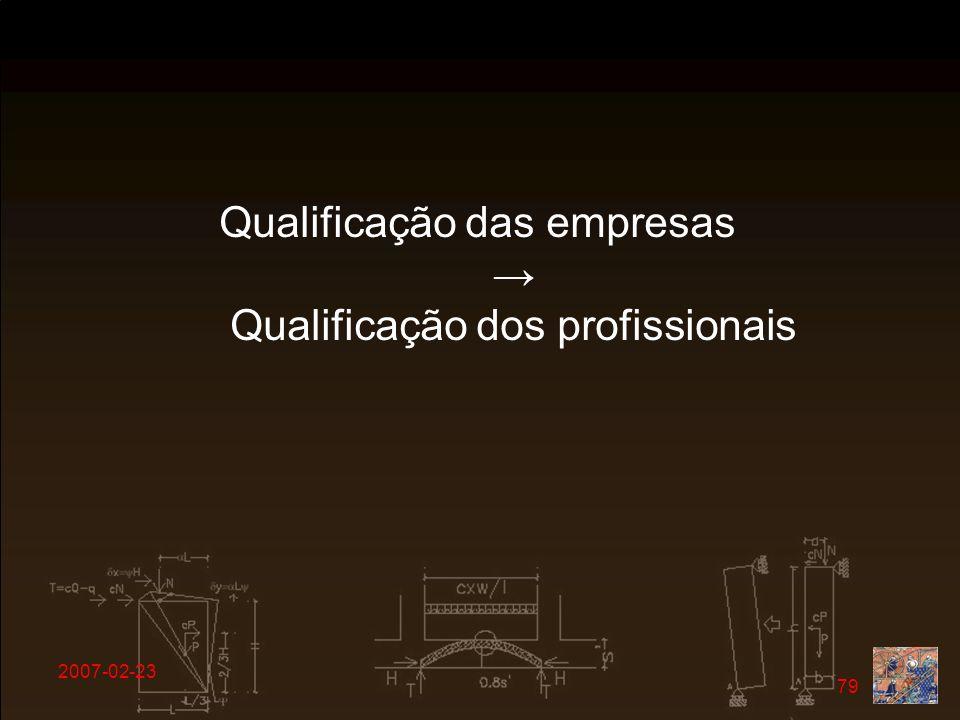 Qualificação das empresas → Qualificação dos profissionais