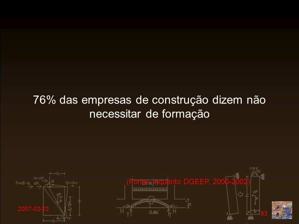 76% das empresas de construção dizem não necessitar de formação