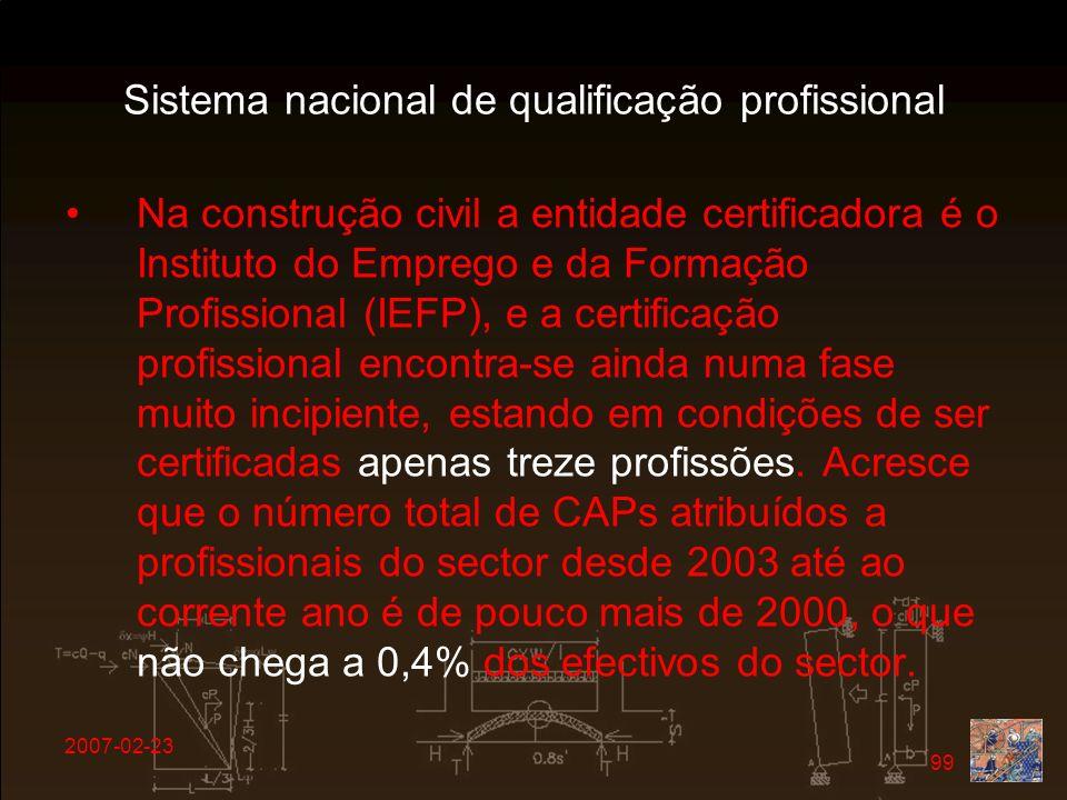 Sistema nacional de qualificação profissional