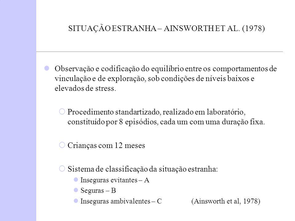 SITUAÇÃO ESTRANHA – AINSWORTH ET AL. (1978)
